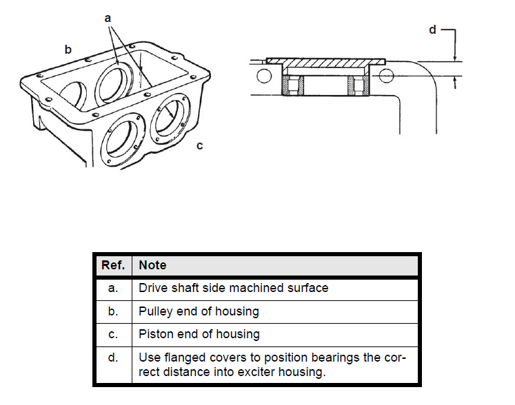 how to wacker bpu2440 bpu2950 exciter repair dhs equipment rh stores dhsequipmentparts com