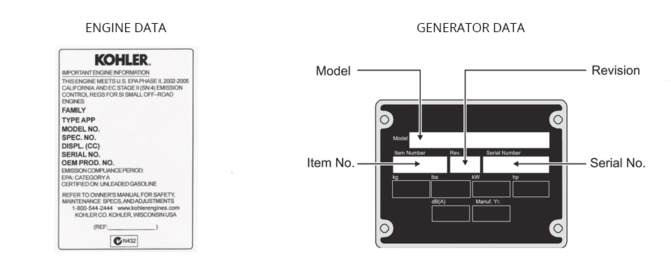 Order Generator Parts from DHS Equipment