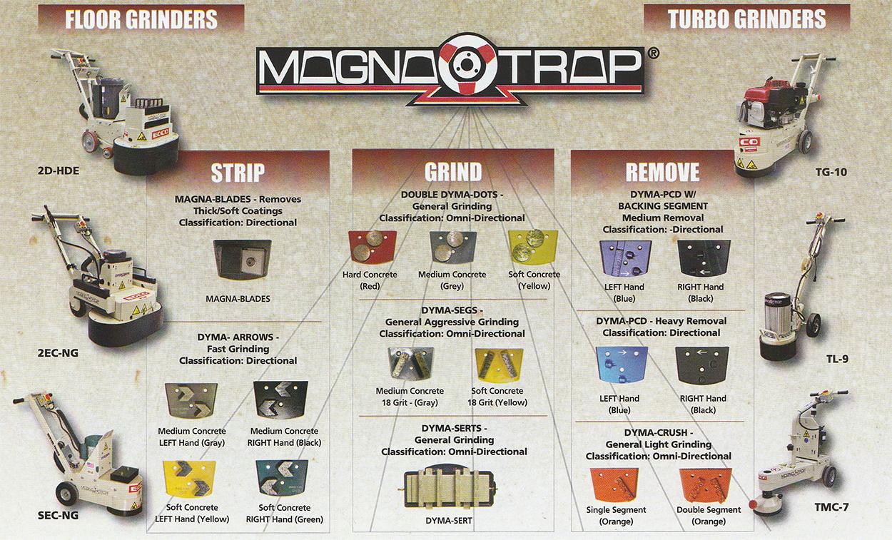 magnatrap-floor-grinder-tooling-chart.jpg